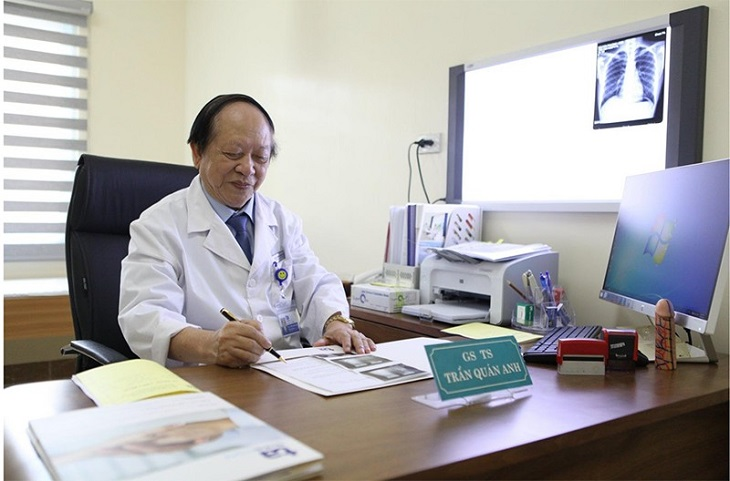 GS. TS. Bác sĩ Trần Quán Anh