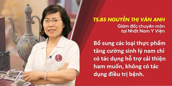 Bác sĩ Vân Anh đã có hơn 30 năm kinh nghiệm thăm khám và điều trị bệnh theo YHCT
