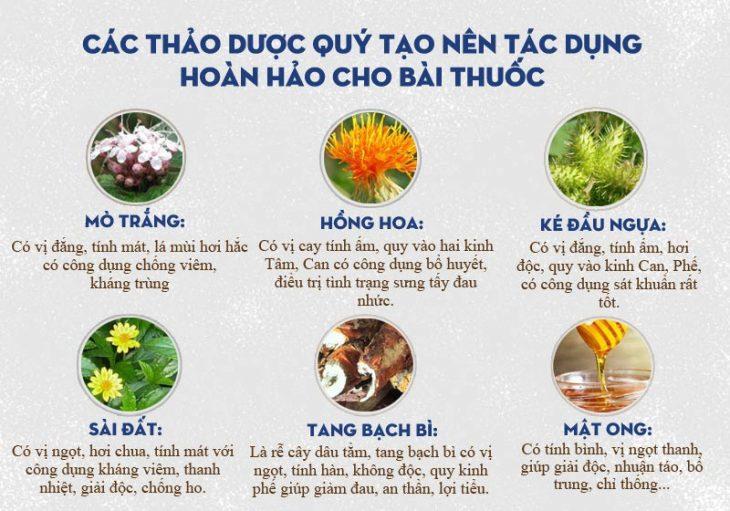 Một số vị thuốc chính trong bài thuốc An Bì Thang