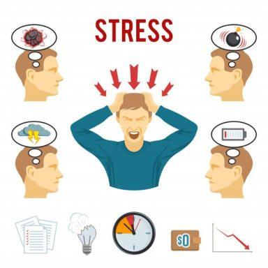 Hiện nay có rất nhiều nguyên nhân dẫn đến stress, tuy nhiên chúng đều có một đặc điểm chung đó là tác động trực tiếp đến tâm lý của con người (Ảnh minh họa - nguồn internet)
