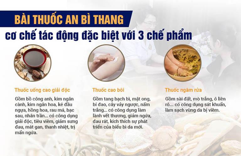 3 chế phẩm trong bài thuốc An Bì Thang đặc trị mề đay