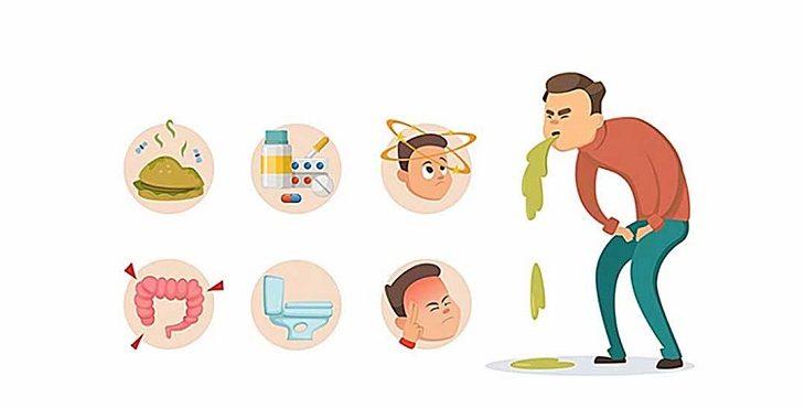 Triệu chứng điển hình của ngộ độc thực phẩm là buồn nôn, đại tiện không kiểm soát,...