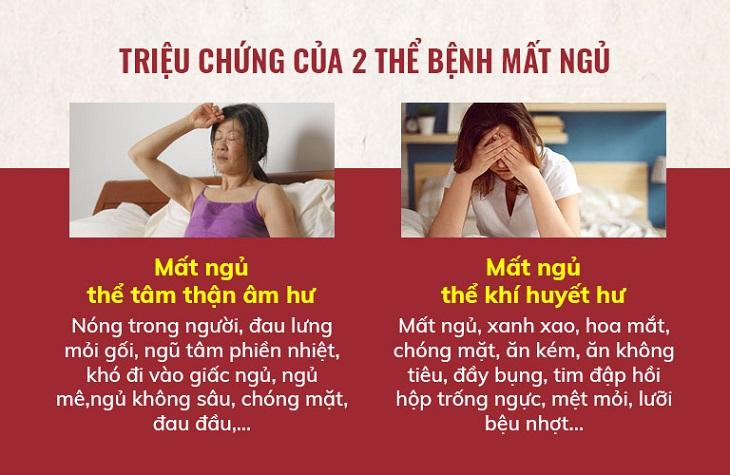 Sở dĩ Nhất Nam Định Tâm Khang được phân chia thành 3 bài thuốc nhỏ bởi chính bệnh mất ngủ được nhìn nhận theo quan niệm của YHCT cũng chia thành nhiều thể: Mất ngủ thể khí huyết hư và Mất ngủ thể tâm thận âm hư.