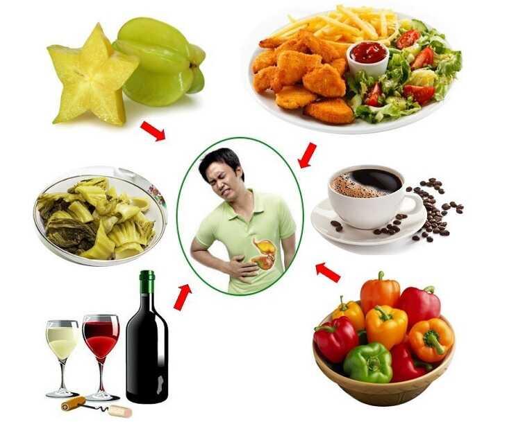 Hạn chế hấp thu các thực phẩm gây kích ứng dạ dày