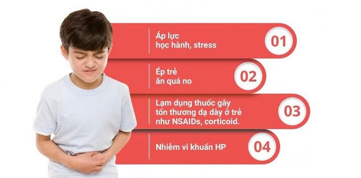 Một số nguyên nhân chính gây ra bệnh đau dạ dày ở trẻ nhỏ