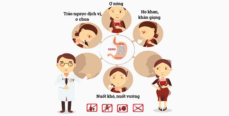 Một số triệu chứng trào ngược thường xuất hiện