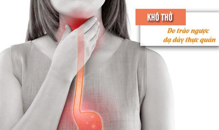Tình trạng trào ngược dạ dày gây khó thở