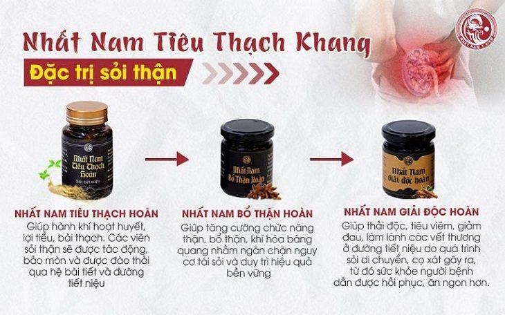Bộ bài thuốc Nhất Nam Tiêu Thạch Khang chữa sỏi thận tiết niệu