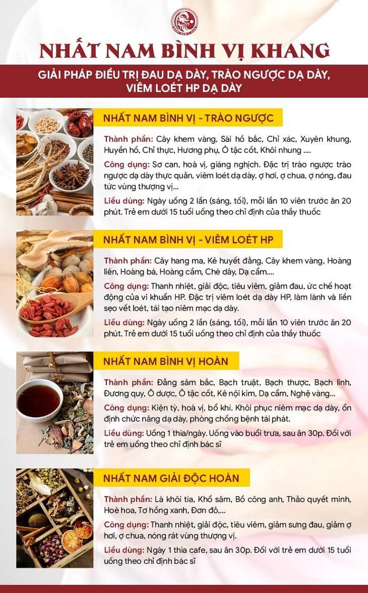 Bài thuốc Nhất Nam Bình Vị Khang chữa bệnh dạ dày