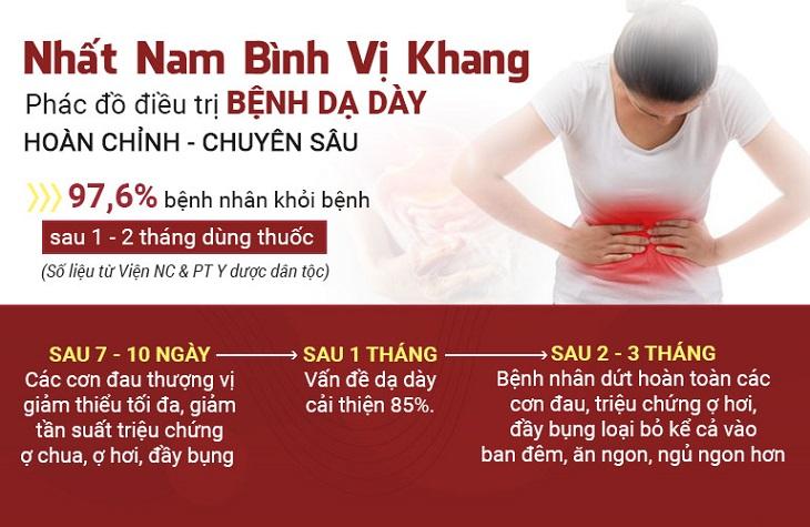 Kết quả kiểm nghiệm lâm sàng trên 10.000 bệnh nhân đau dạ dày sử dụng Nhất Nam Bình Vị Khang